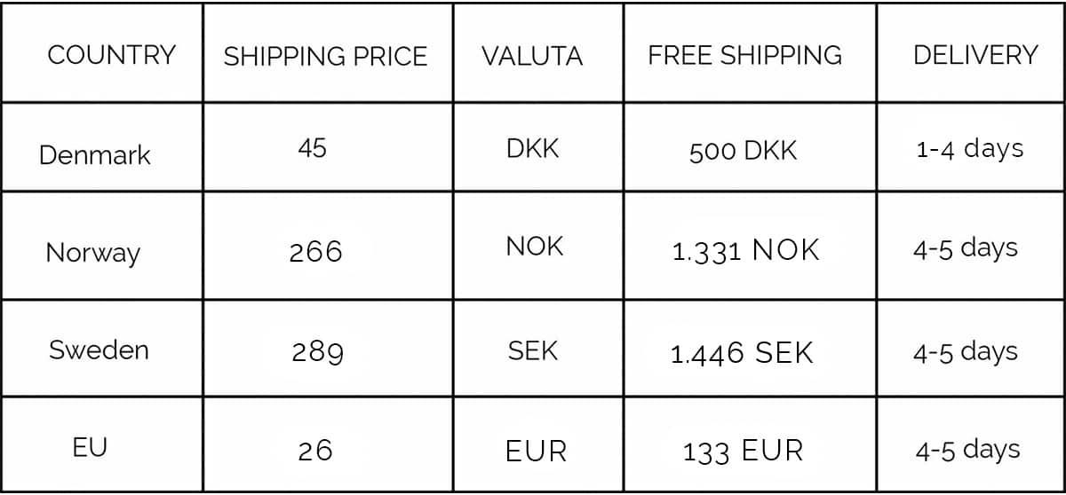 shippingprice